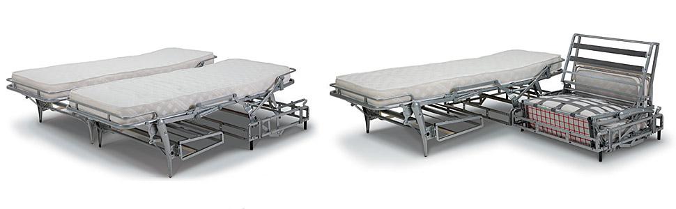 Canapea extensibila cu mecanism de extensie dublu